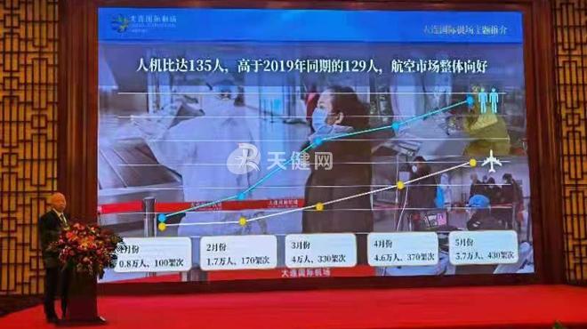 第二十四届中国北方区域相关机场战略联盟会在连召开